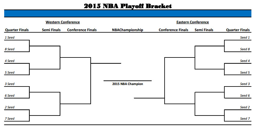 image relating to Nba Playoff Printable Bracket titled NBA Playoff Brackets Introduced for 2014 Postseason