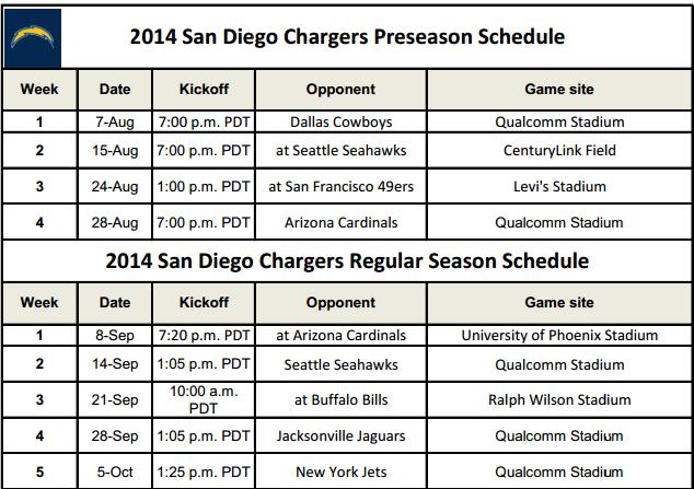 Printable San Diego Chargers Schedule