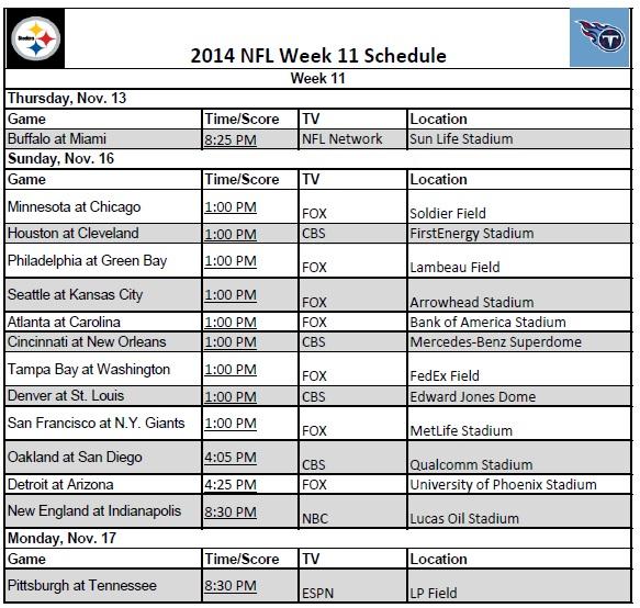 It is an image of Unusual Nfl Week 15 Printable Schedule