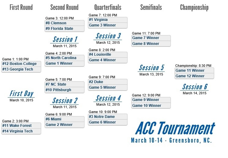 picture regarding Printable Acc Tournament Bracket identified as Printable 2015 ACC Event Bracket - PrinterFriendly