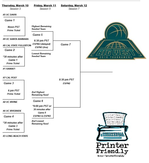 2016 Big West Tournament Bracket PF