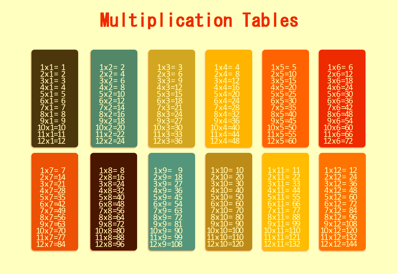 Printable Multiplication Chart Colorful