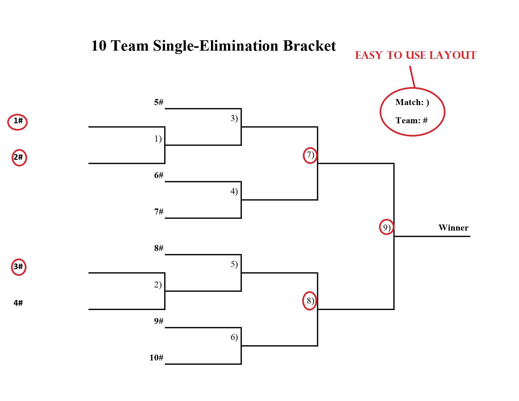 10-team single-elimination