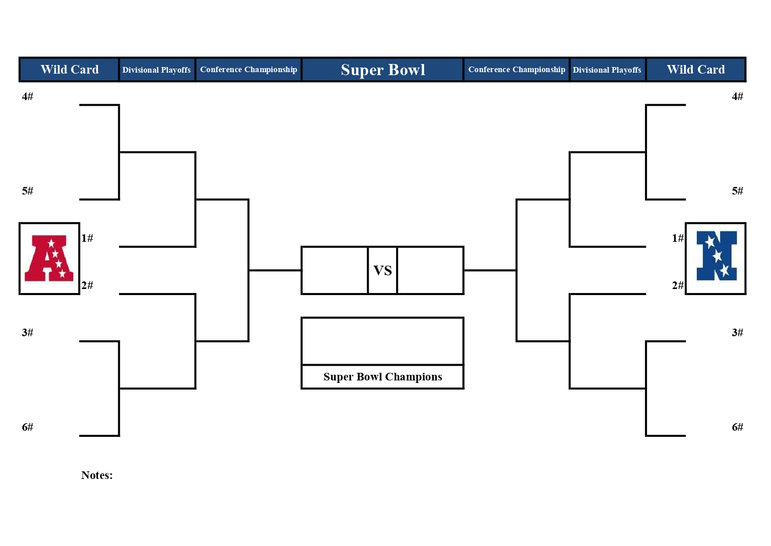 2020 NFL Playoff Bracket