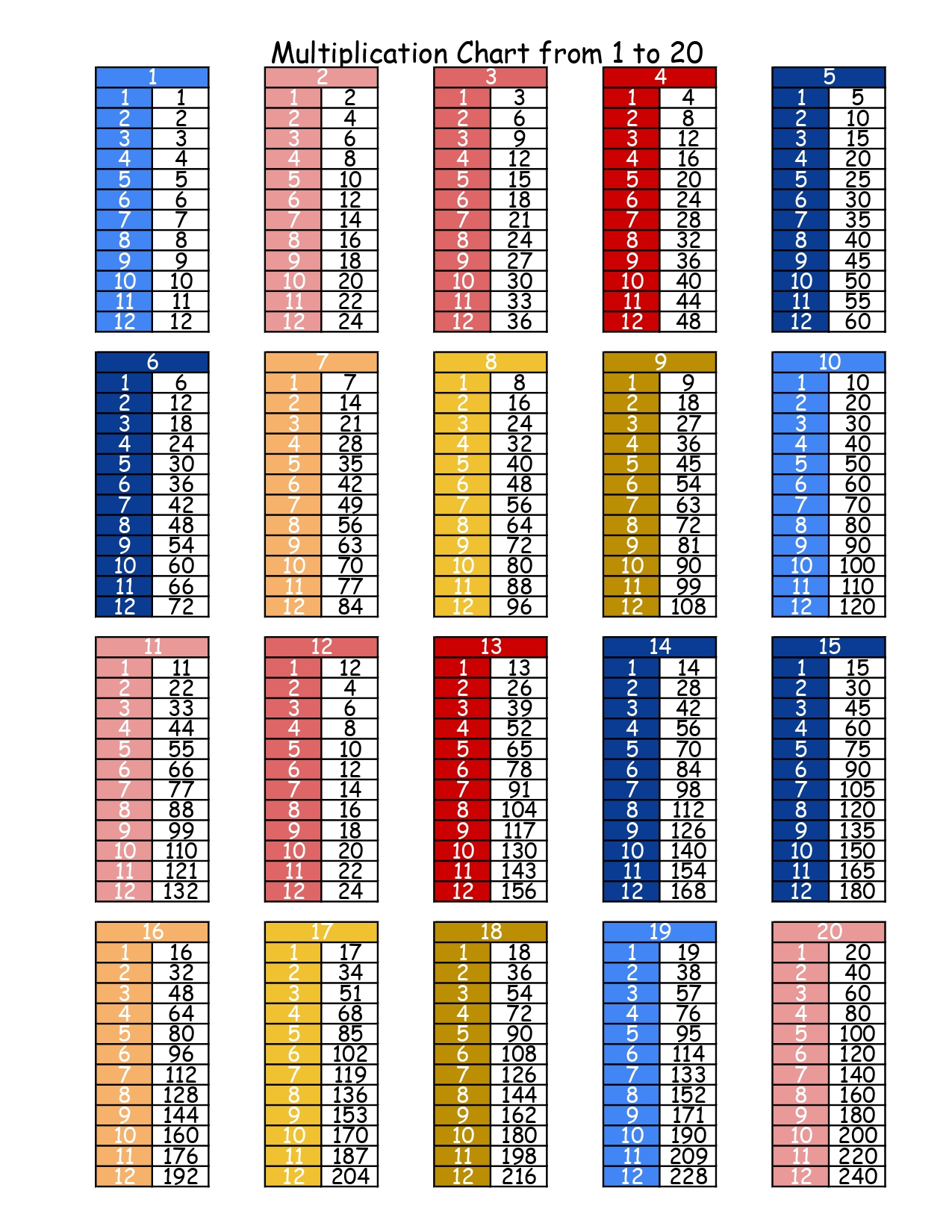 Free Printable Multiplication Tables From 1 To 20
