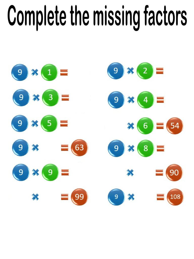 missing factor worksheets 3 times table