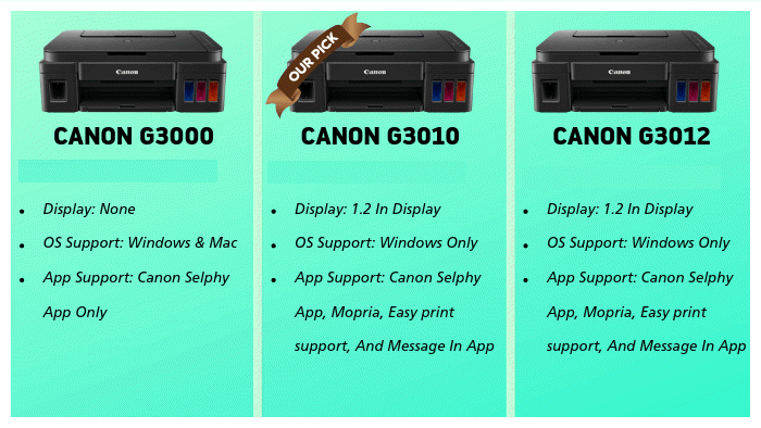 canon 3000 vs 3010 vs 3012 comparison