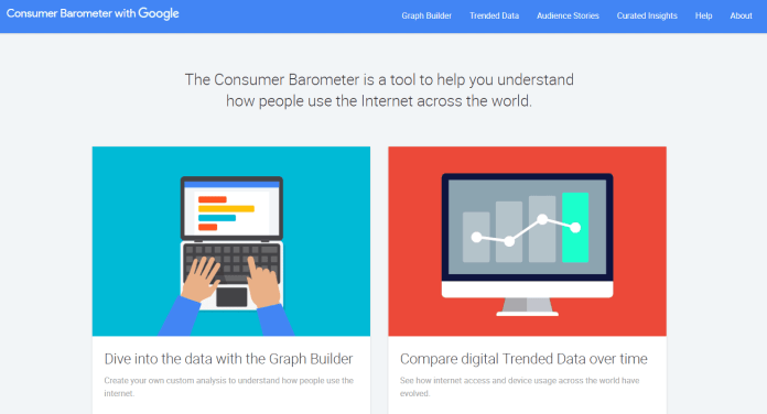 Screenshot of the Google Consumer Barometer website page