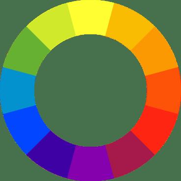 An organization of color hues around a circle