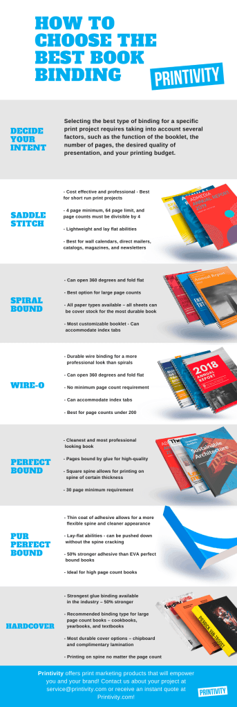 Infographic that quickly explains the difference between booking binding options