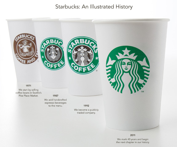 """Thumbnail for The Great """"Amazon-ing"""" of Starbucks"""