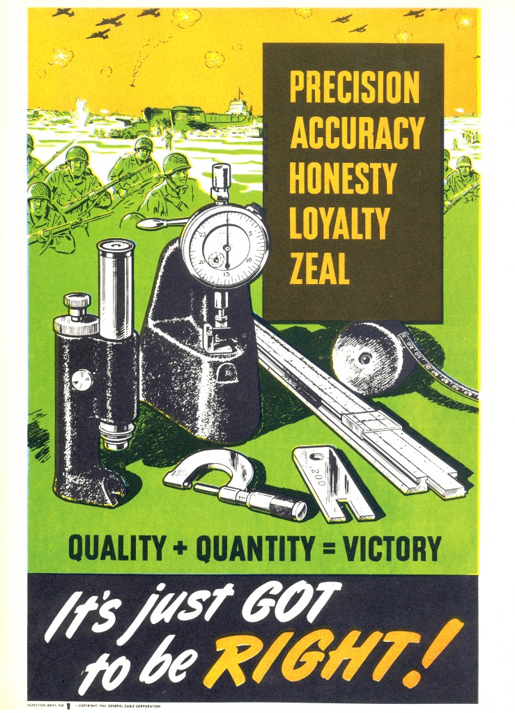 precision accuracy honesty loyalty zeal