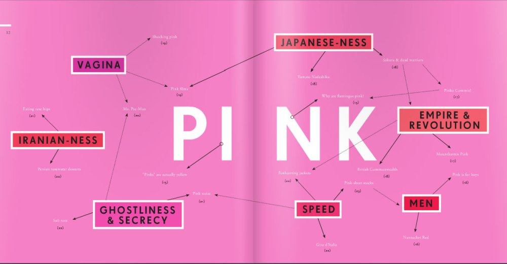 Infographic opening the pink chapter from ROY G. BIV, http://amzn.to/10iK6Pa