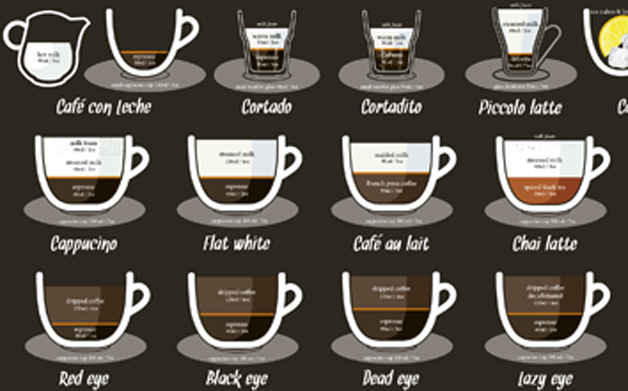Thumbnail for 08/29/2014: Coffee infographic