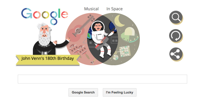Venn Diagram Google Doodle: Mike Dutton's latest Google Doodle, a tribute to John Venn's 180 birthday, is clever, interactive and entertaining.