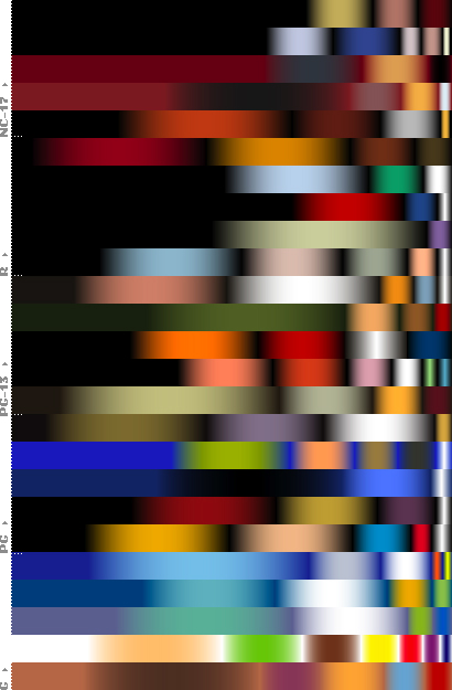 Movie poster color palettes by rating, by Armin Vit: http://bit.ly/1SobNn2. As seen in Print's color as data post.