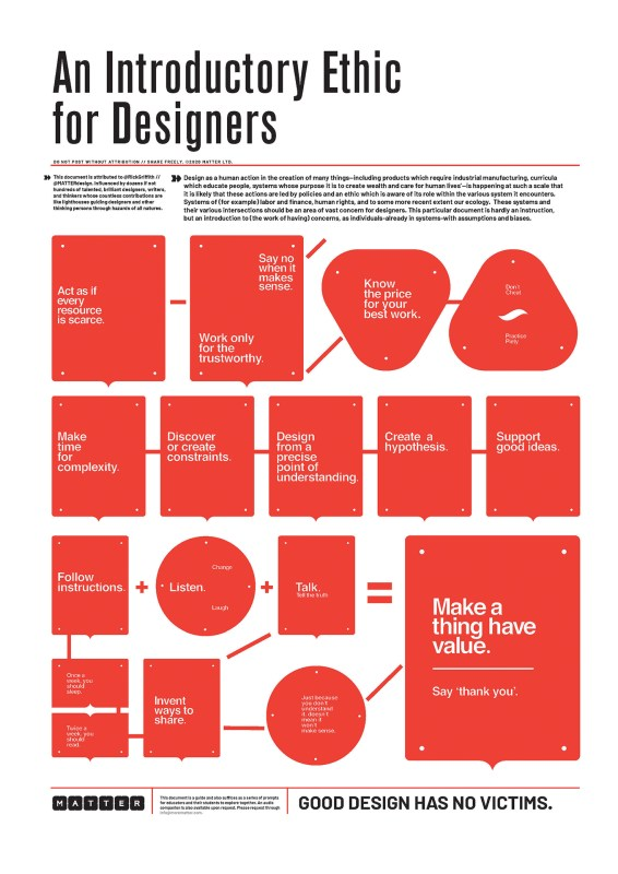 Thumbnail for Last-Minute Gifts for Designers: Rick Griffith's Words to Design (and Live) By