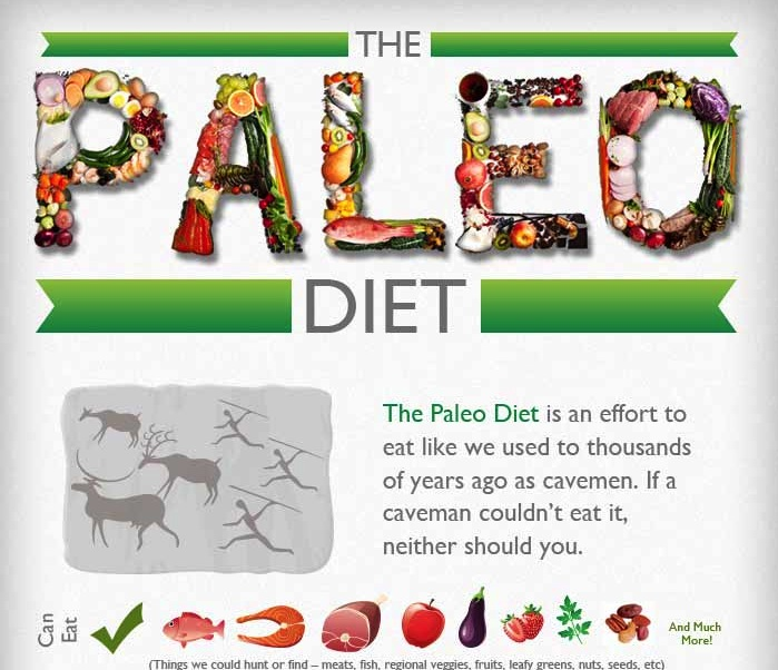 Paleo_Diet