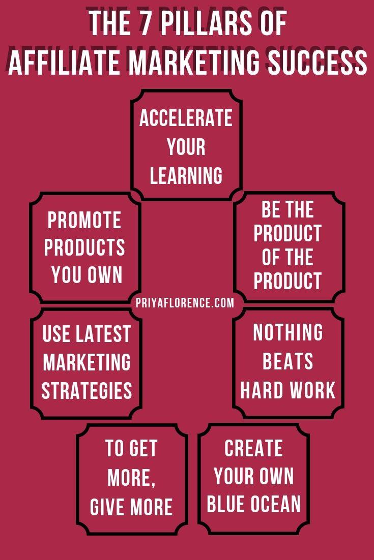 The 7 Pillars Of Affiliate Marketing Success