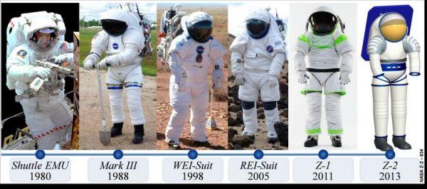 NASA Awards Z-2 Spacesuit Contract To ILC Dover -- ILC ...
