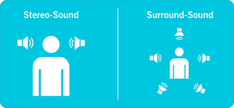 gamer headset test 2018 stereo