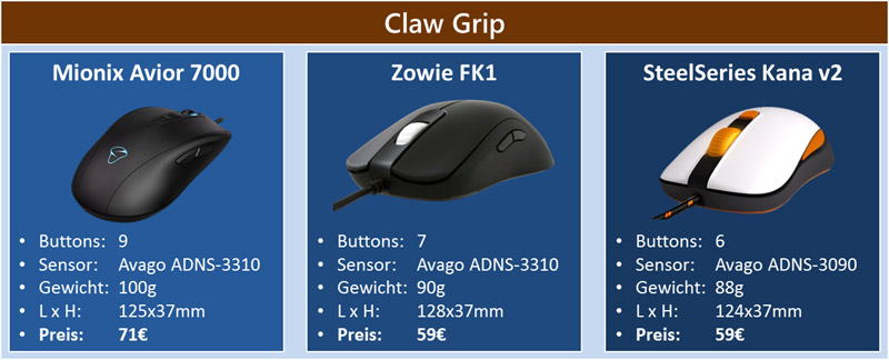 claw grip gaming maus