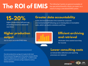 The ROI of EMIS
