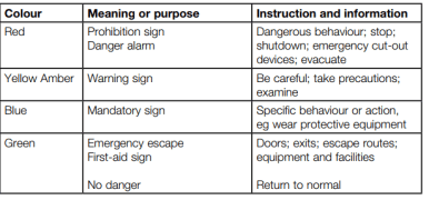 "Safety Sign Colors [table """" not found /]<br /> <br /> <br />"