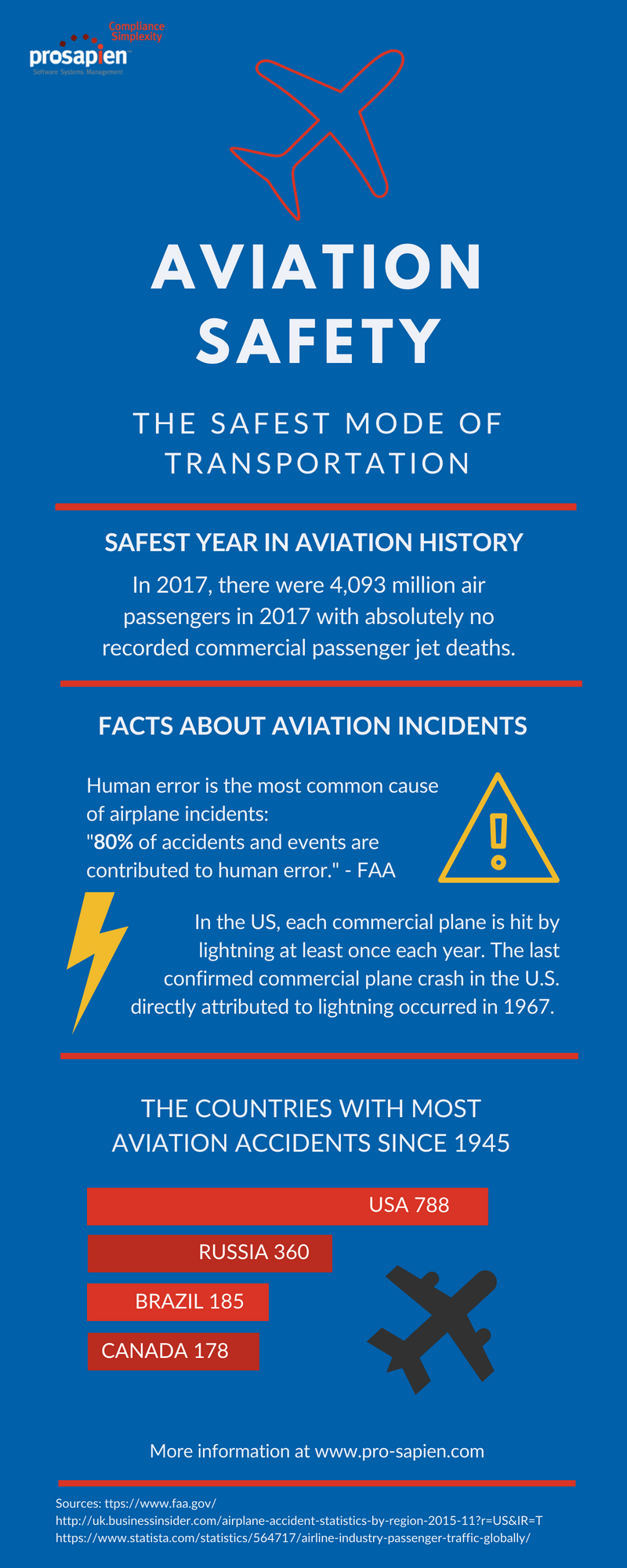 aviation safety infographic
