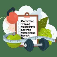 Frisk Start - Proaktify