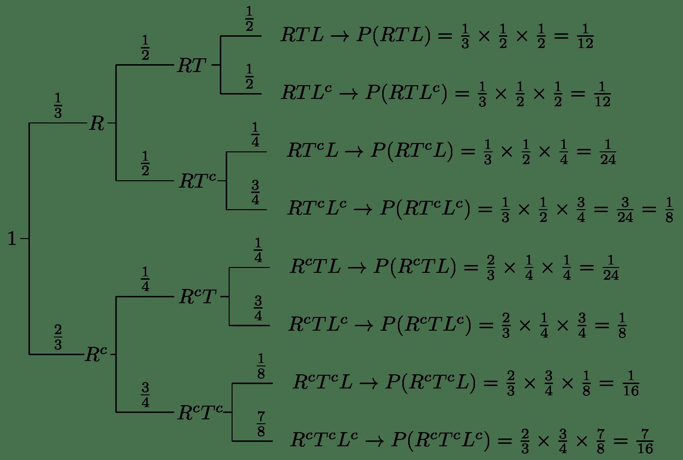 Probability And Genetics Worksheet