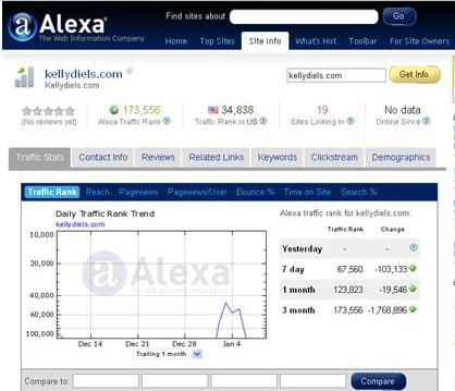 Alexa Rank for kellydiels Jan 11 2009