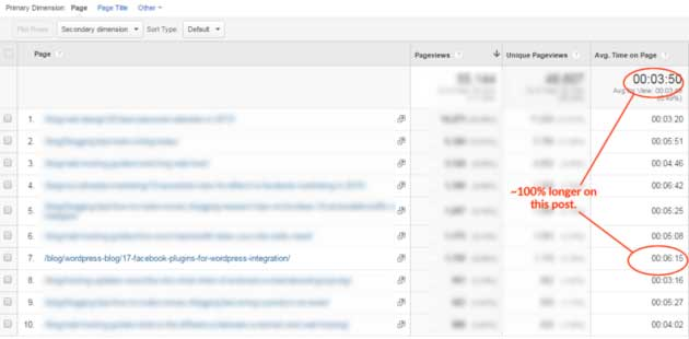 google-analytics copy