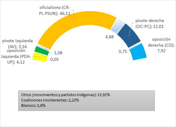 grafico 3 elecalc