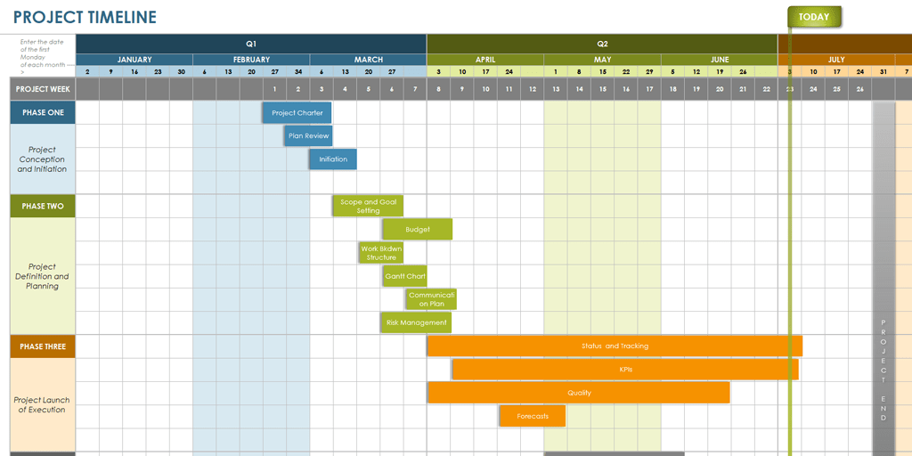 22/05/2019· 8+ free project timeline templates excel. Every Timeline Template You Ll Ever Need The 18 Best Templates Process Street Checklist Workflow And Sop Software