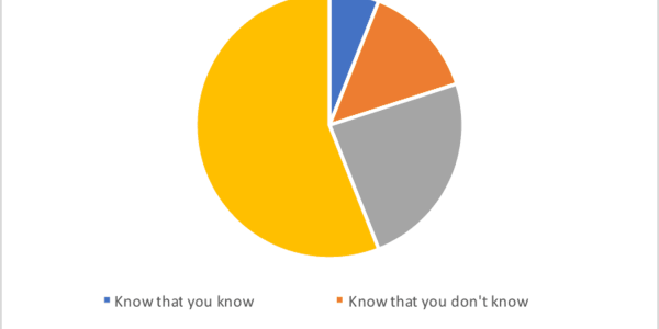 gambica pie chart
