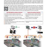 WISE Surveillance Solution med iCAM Camera