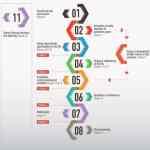 o ciclo de vida de segurança