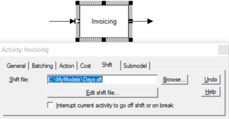 Interrupting an Activity