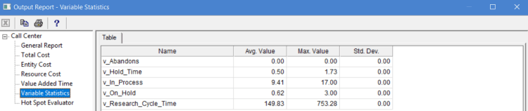 Variable statistics in output report of ProcessModel