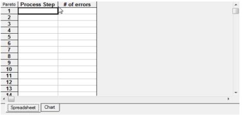 Adding data to spreadsheet