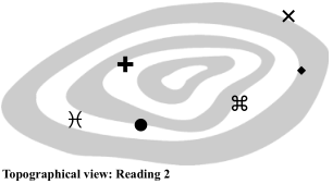 Topographical view Reading 2 simrunner