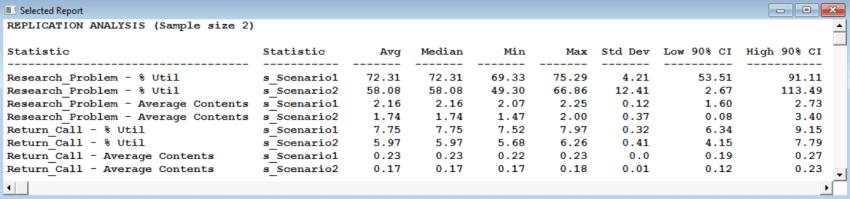 Multiple Statistics Report