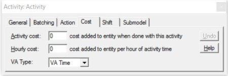 Properties dialog activity cost ProcessModel software