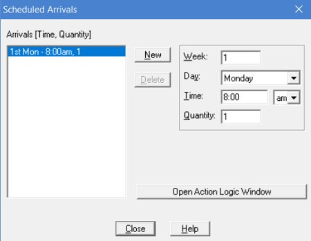 Properties dialog entity arrivals scheduled ProcessModel software