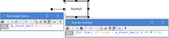 Cost of Waiting in an Input Queue
