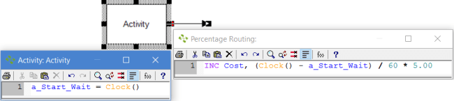 Cost of Waiting in an Output Queue