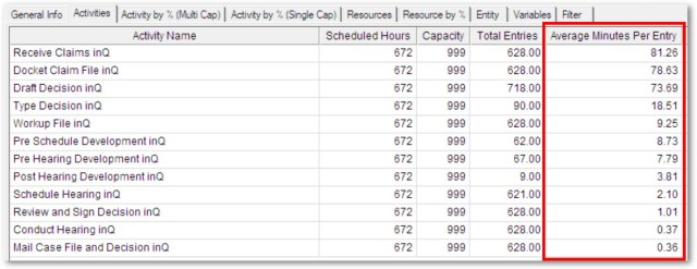 ProcessModel-version-5.6.3-released-Average-Waiting
