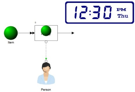 Add a Clock to Your Model 2