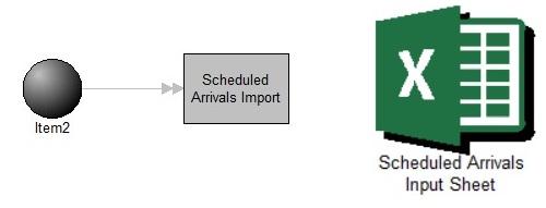 Import Scheduled Arrivals